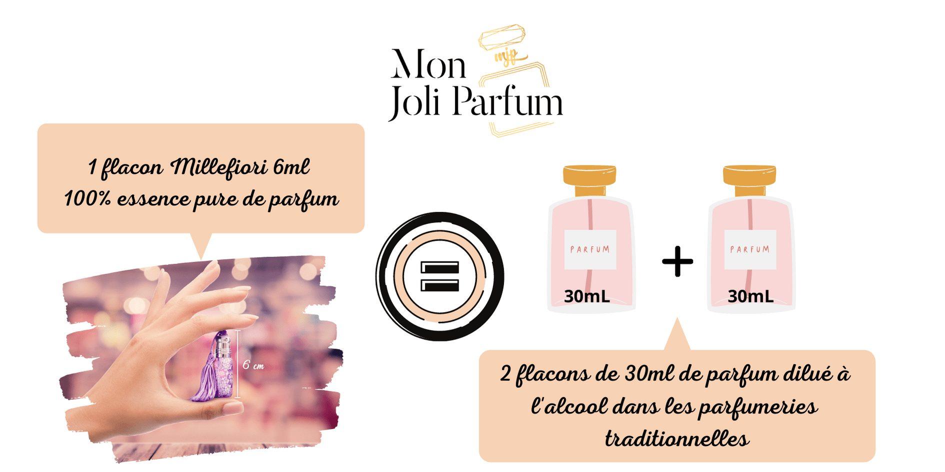 essence_pure_parfum_sans_alcool