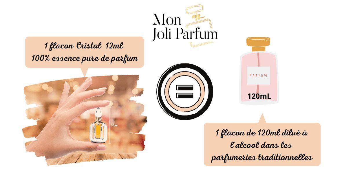 cristal_parfum_mjp